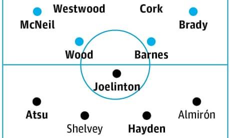 Burnley v Newcastle: match preview
