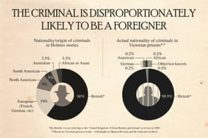 Sherlock gallery: The Criminal Is Disproportionately Likely to be a Foreigner