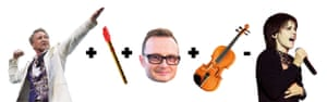 Michael Flatley + tin whistle + Jim Corr + fiddle – The Cranberries = Galway Girl by Ed Sheeran