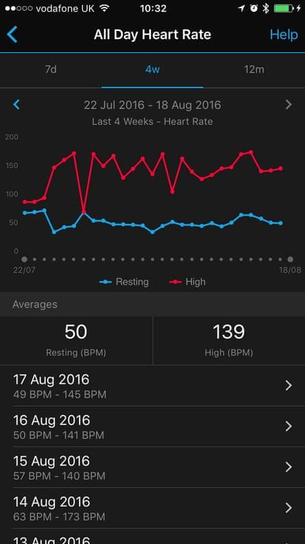 Garmin heart rate app