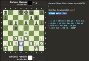 Magnus Carlsen v Fabiano Caruana