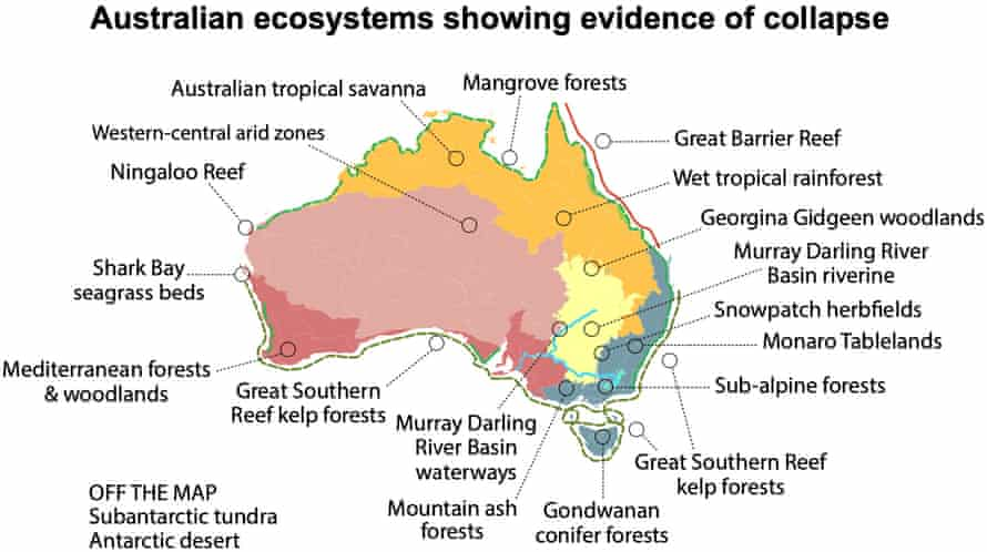 Map of Australian ecosystems showing evidence of collapse
