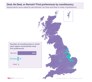First preference Brexit options by constituency