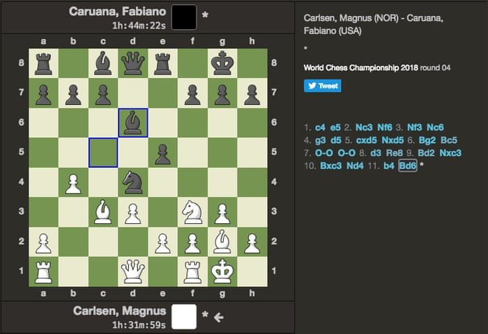Magnus Carlsen and Fabiano Caruana play to bloodless draw in Game 4