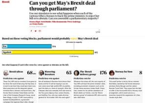 Screenshot of Guardian interactive