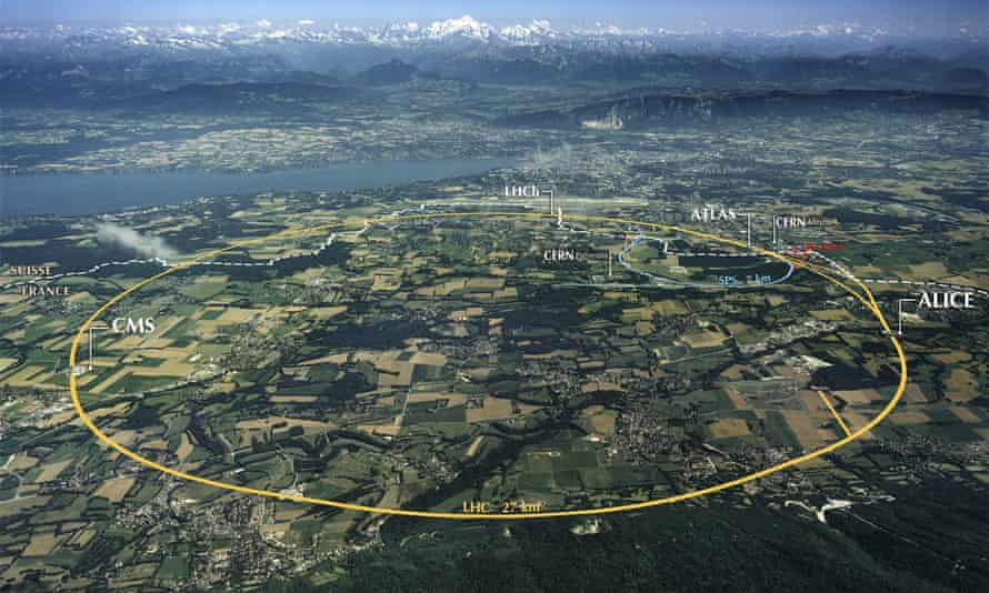 Aerial photo of CERN showing the path of the LHC, and the ALICE, ATLAS, CMS and LHCb experiments.