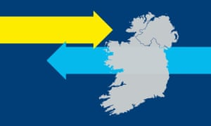 How does the Irish border affect the Brexit talks