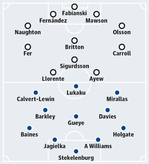 Swansea City v Everton