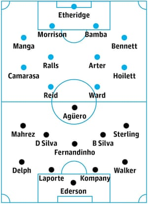 Cardiff v Manchester City