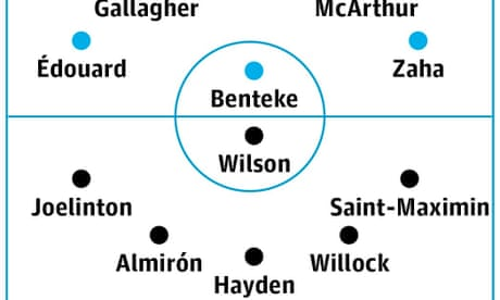 Crystal Palace v Newcastle: match preview