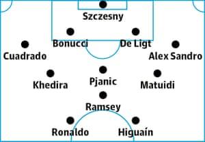 Juventus: Szczesny; Cuadrado, Bonucci, De Ligt, Alex Sandro; Khedira, Pjanic, Matuidi; Ramsey; Ronaldo, Higuain.