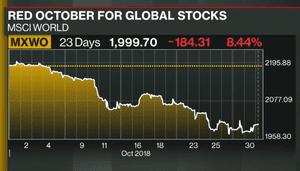 October losses