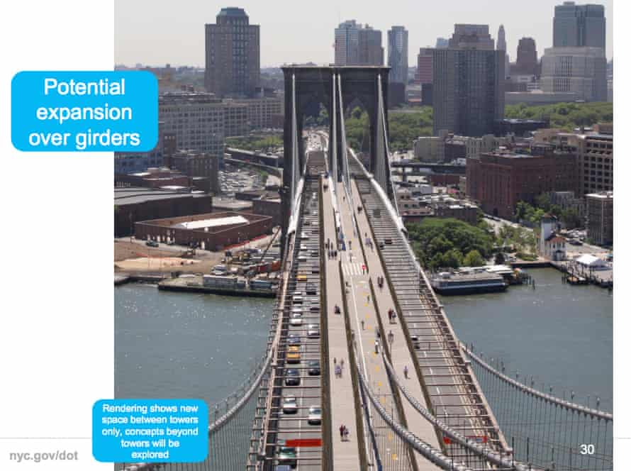 Expansion plans for the Brooklyn Bridge, which would aim to ease strain between the growing number of cyclists and pedestrians.