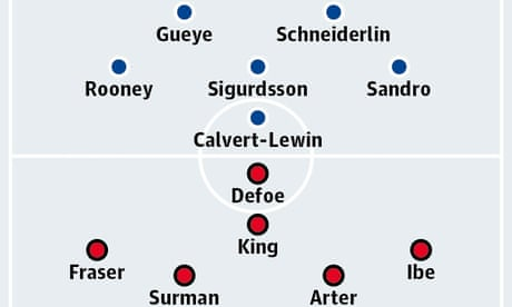 Everton v Bournemouth: match preview