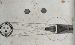 Detail from an 18th-century diagram of an eclipse, engraved by Seale.