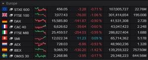 European stock markets, June 18 2021