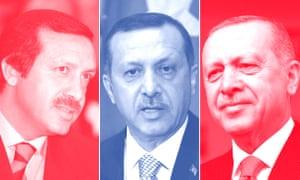 Recep Tayyip Erdoğan in 1997, 2008 and 2019