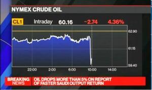 The US crude oil