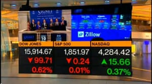 The Wall Street close tonight