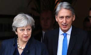 Theresa May and Philip Hammond.