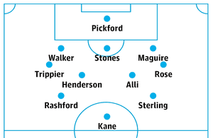 Martha Kelner's England XI