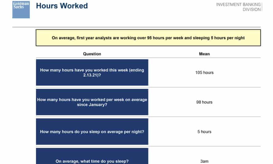 Goldman Sachs working conditions survey.