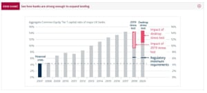 Bank of England Covid-19 forecasts