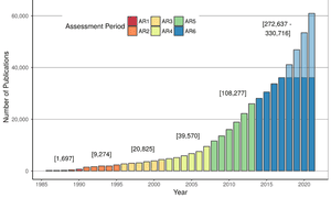 Exponential growth in scientific publications on the topic of climate change. The numbers shown refer to the Web of Science database for scholarly literature. The overall climate change literature relevant for assessment will be much larger. Figure by Max Callaghan, updated from Minx et al. (2017).
