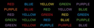 Interference and the Stroop Effect