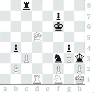 Chess 3658