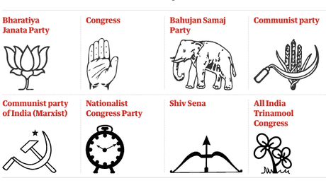 India election 2019: marathon vote begins to decide Modi's
