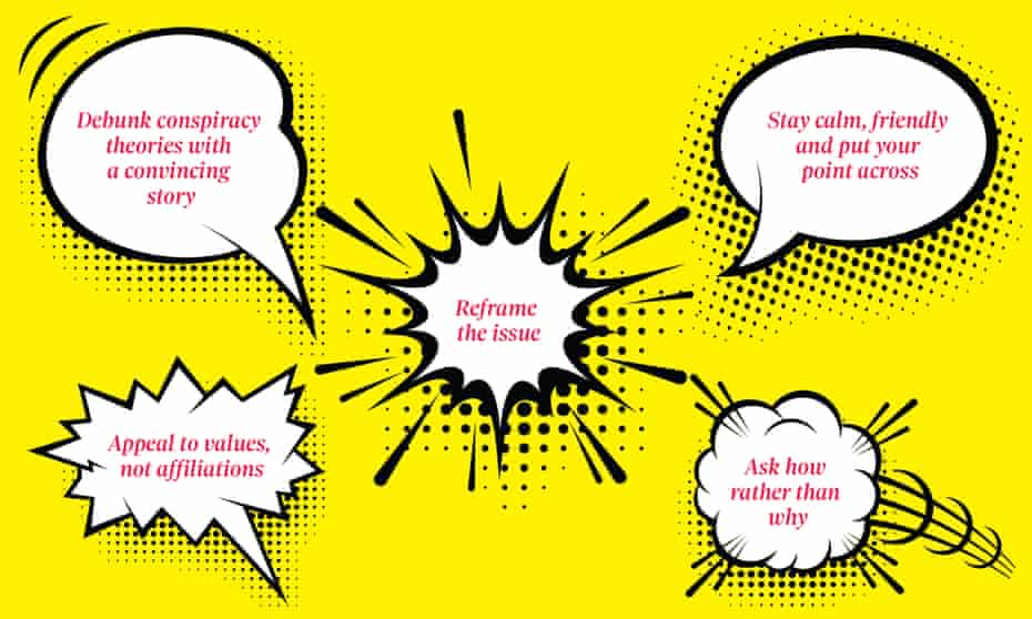 words of advice about the art of persuasion in speech bubbles