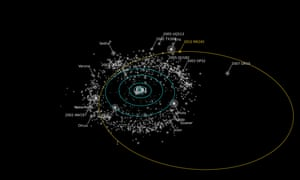 The orbit of the new dwarf planet, currently known as 2015 RR245, is shown as an orange line.