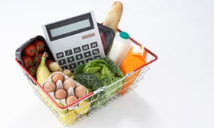 Basket of groceries and calculator