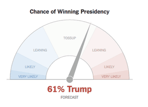 The New York Times' election Tracker at 9.57pm, before Florida was called.