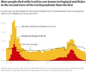 Care home deaths