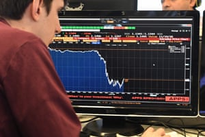 Journalist looks at a screen showing the value of the pound falling