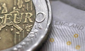 A Euro coin next to a £10 note.