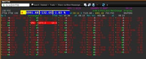 The FTSE 100 in early trading, May 11 2021