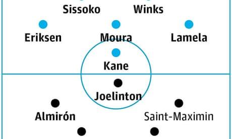 Tottenham v Newcastle: match preview