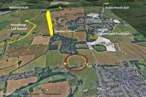 New circle discovered near Stonehenge