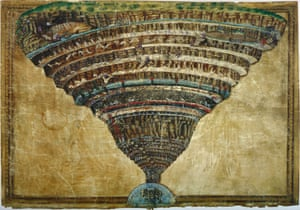 Abyss of Hell, 1480-1490, one of Botticelli's illustrations to Dante's Divine Comedy