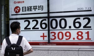 An electronic stock board showing Japan's Nikkei 225 index at a securities firm in Tokyo Monday today