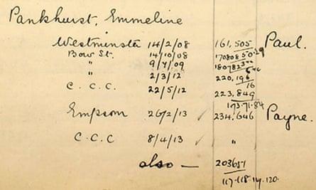 Details of Emmeline Pankhurst's arrest