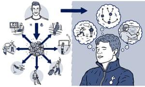 Gareth Bale illustration
