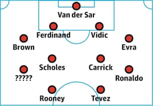 Champions League Final Quiz Who Are The Missing Players Football The Guardian