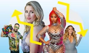French Montana; Ellie Goulding; Nicki Minaj; Mariah Carey.