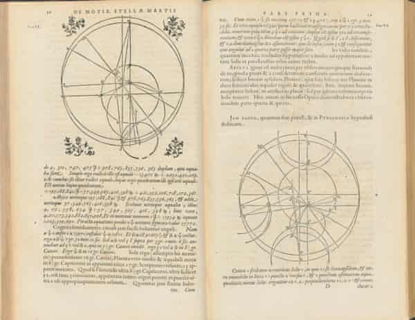 Pages from the 1609 first edition of Kepler's Astronomia Nova, still a cornerstone of astronomy.
