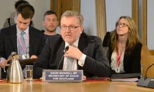 David Mundell, the UK secretary of state for Scotland