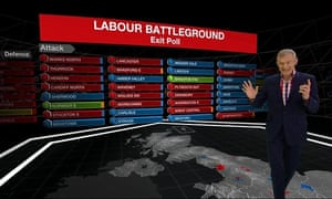 Jeremy Vine fronts the BBC's 2015 general election coverage.